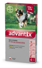 Advantix Dog 250